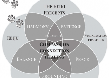 The Gifts of Reiki as a Meditative Practice